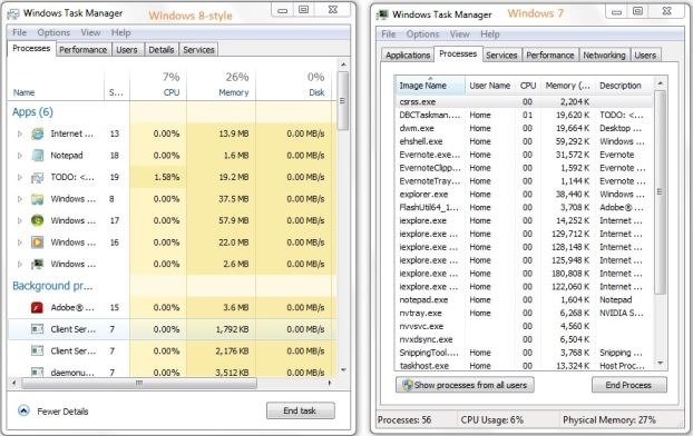 Windows 8 - Task-Manager - Per - Windows 7