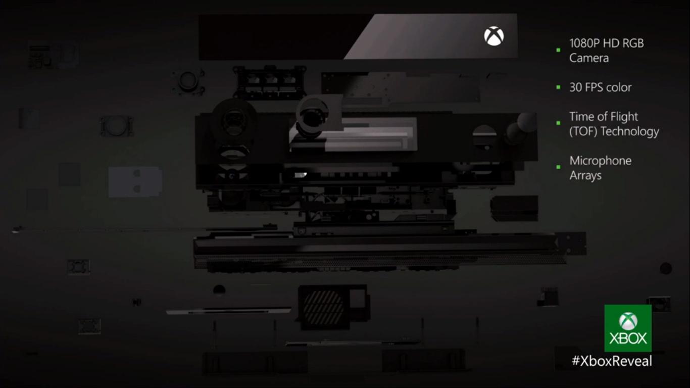 Xbox One - Rev. Kinect
