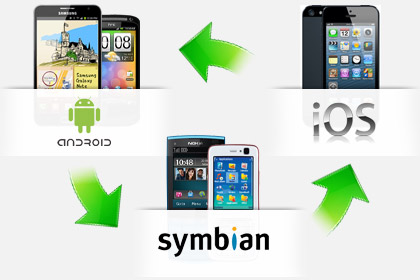 Wondersoft MobileTrans - Android - iOS - Symbian