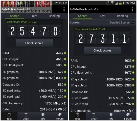 MTK6592 VS S4