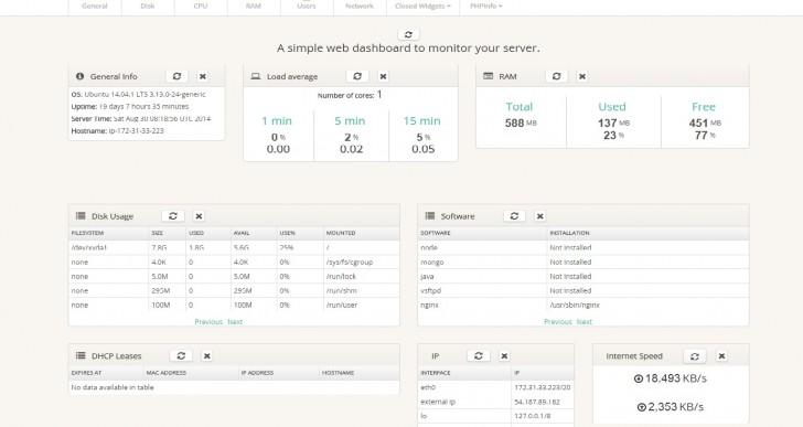 Linux-Dash, Monitorare il vostro server