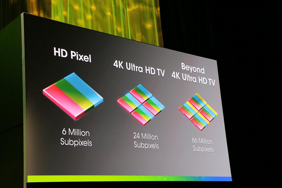 Sony Sharp tv info