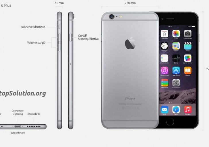 [GUIDA] Hard Reset iPhone 6 Plus