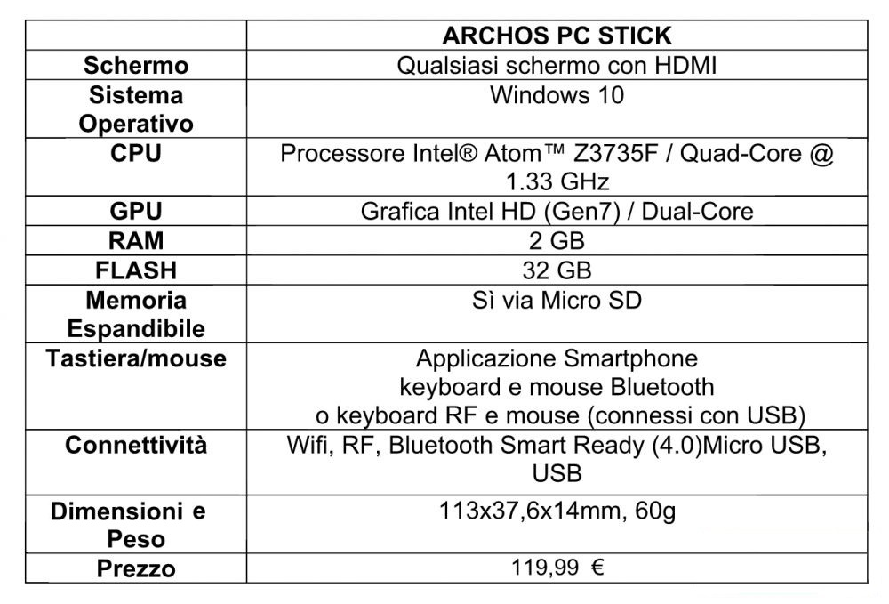 Archos PC Stick - Spec