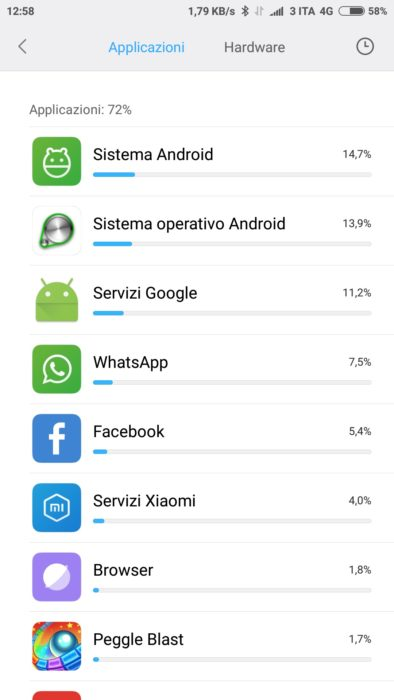 Android_Batteria