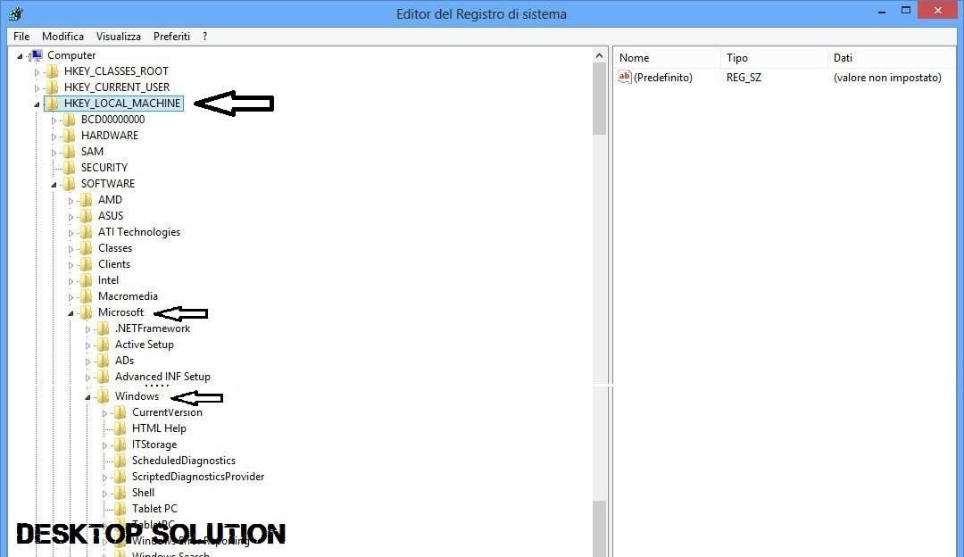 Windows 8 - Eegedit - HKEY_LOCAL_MACHINE - SOFTWARE - Policies - Microsoft - Windows