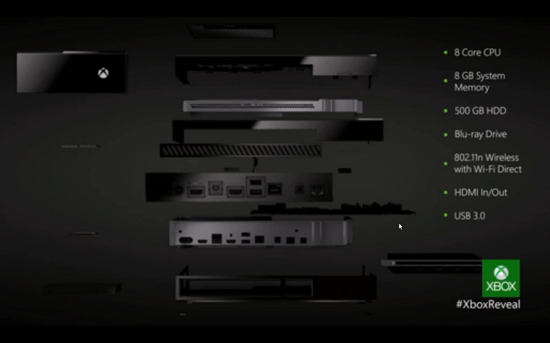 Xbox One - Rev. Console