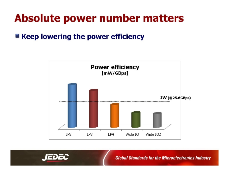 LPDDR4 - Absolute power number matters
