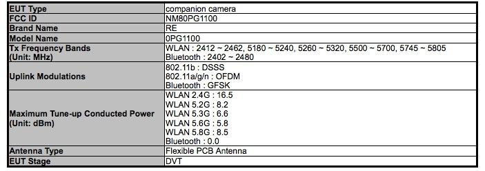 HTC Recamera - Spec.