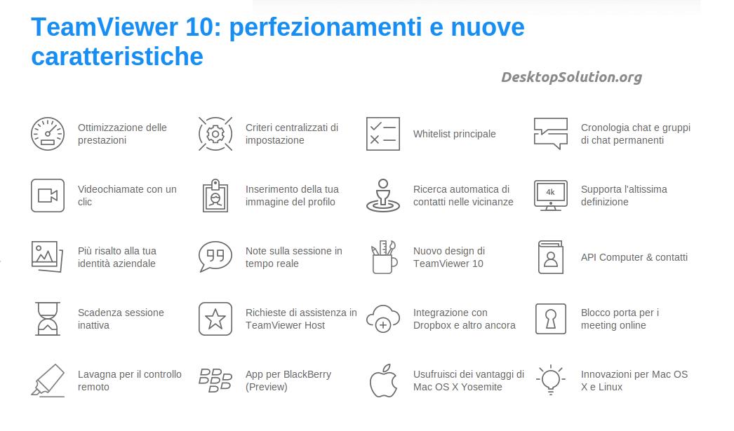 teamviewer 10 linux