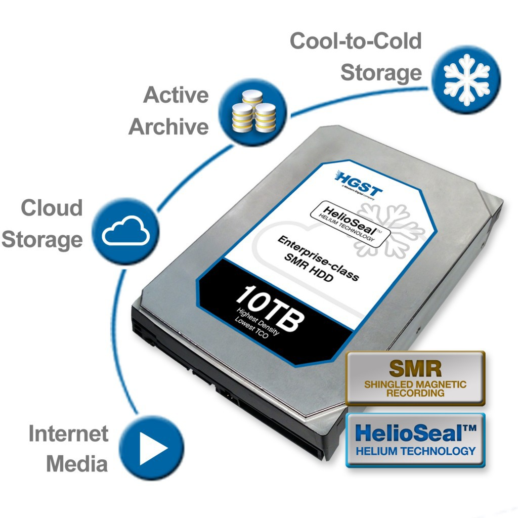Western Digital - HelioSeal - HDD