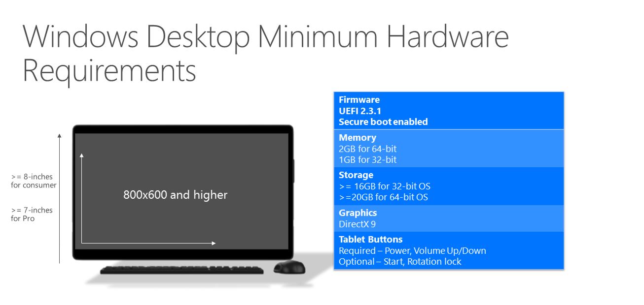 Windows 10 - Minimum Hardware Requirements