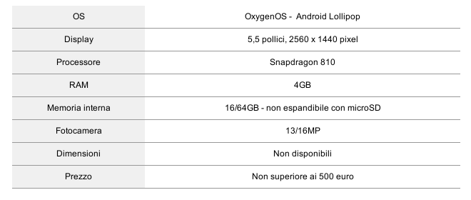 specifiche oneplus two (rumors)