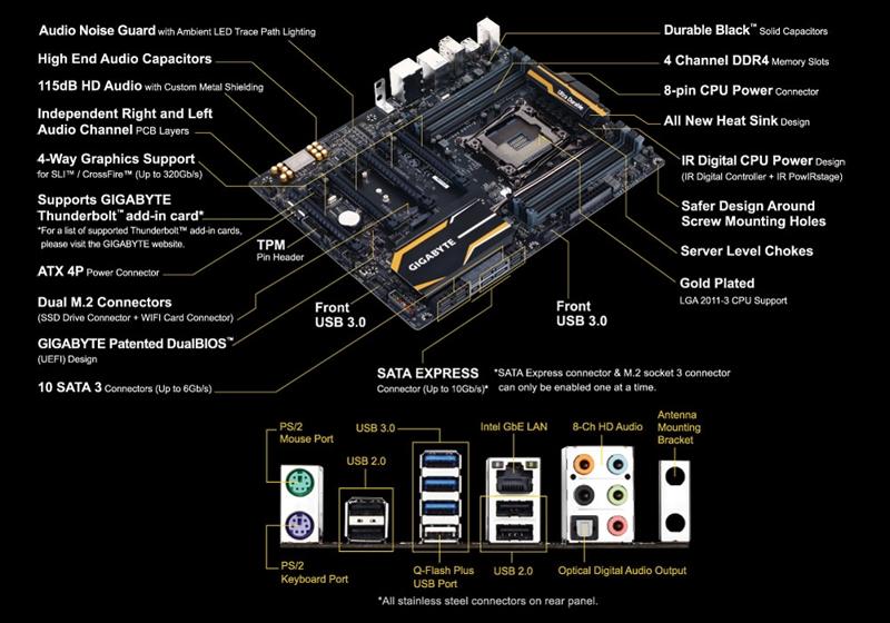 Gigabyte - X99-SLI - spec