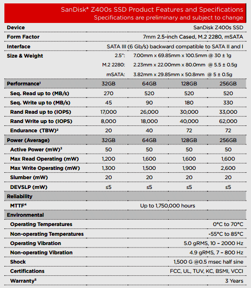 SSD Z400s - Spec