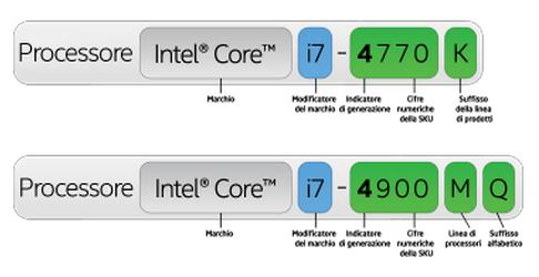 Sigla processori Intel