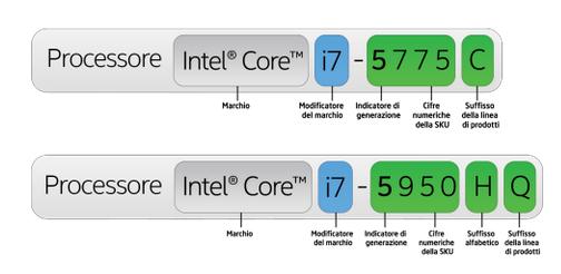 Sigle processori Intel quinta generazione