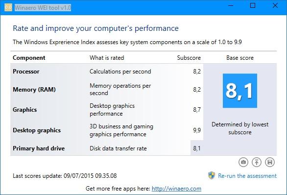 WinAero WEI Tool - Screen